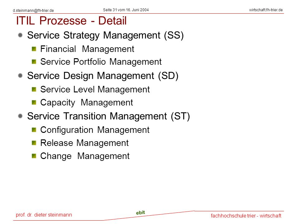 ITIL Prozesse - Detail Service Strategy Management (SS)