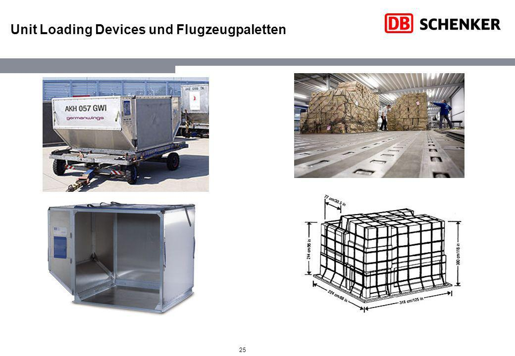 Unit Loading Devices und Flugzeugpaletten
