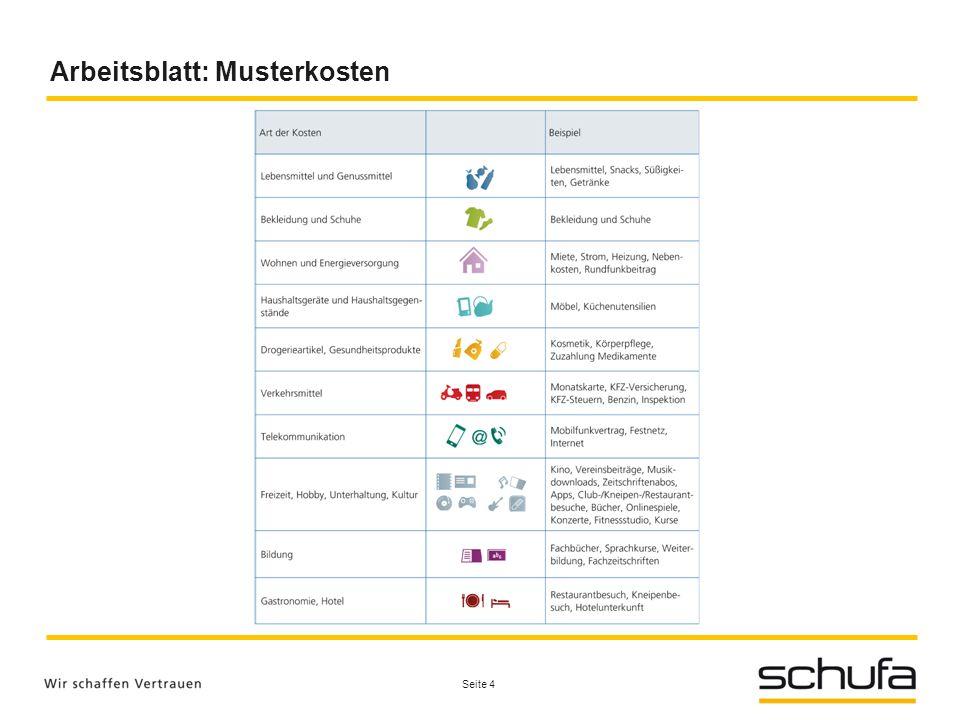 Jung und kaufkräftig Arbeitsmaterialien - ppt herunterladen