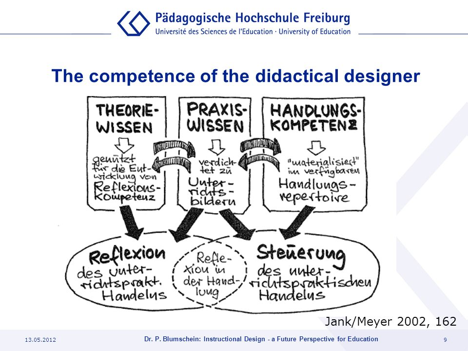 The competence of the didactical designer
