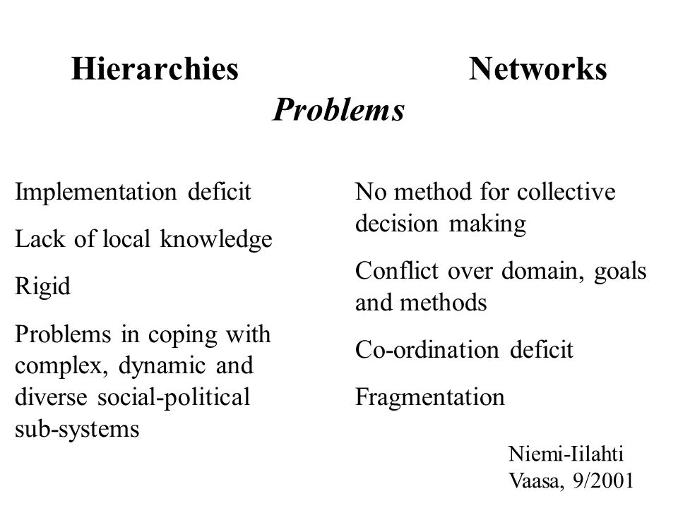 Hierarchies Networks Problems
