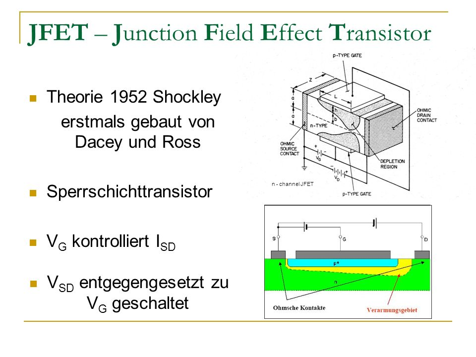 JFET – Junction Field Effect Transistor