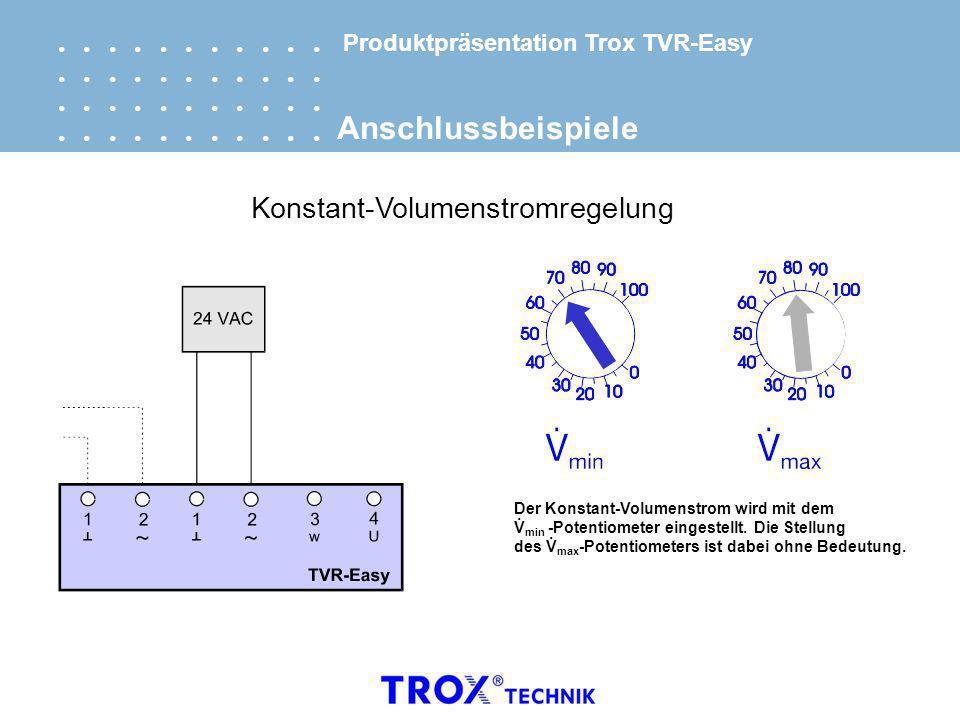 TVR-Easy die innovative Lösung - ppt video online herunterladen