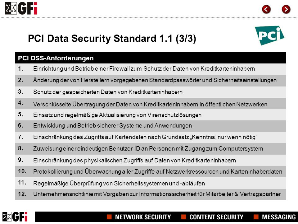 PCI Data Security Standard 1.1 (3/3)
