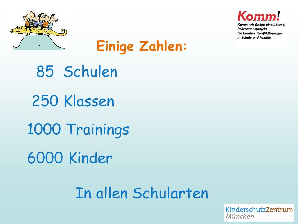 250 Klassen 1000 Trainings 6000 Kinder In allen Schularten