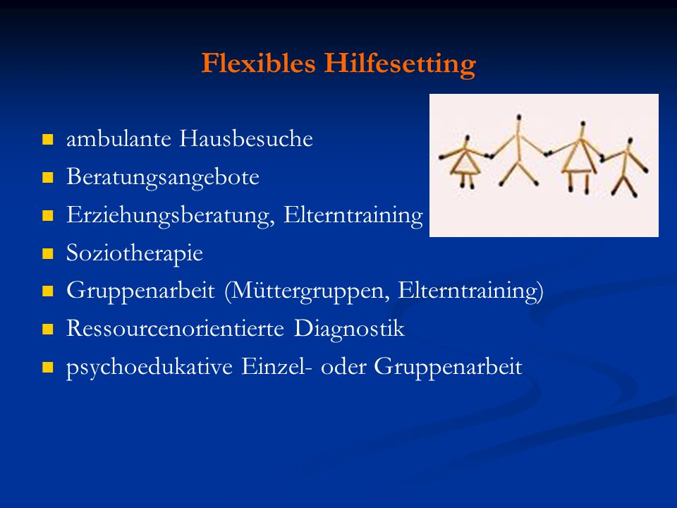 Flexibles Hilfesetting