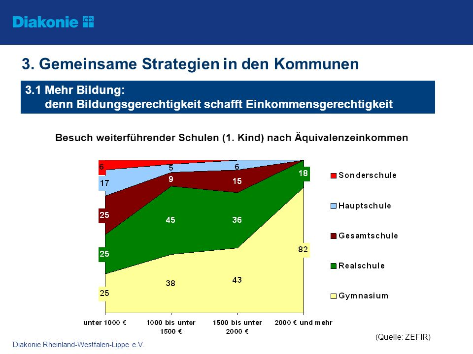 3. Gemeinsame Strategien in den Kommunen