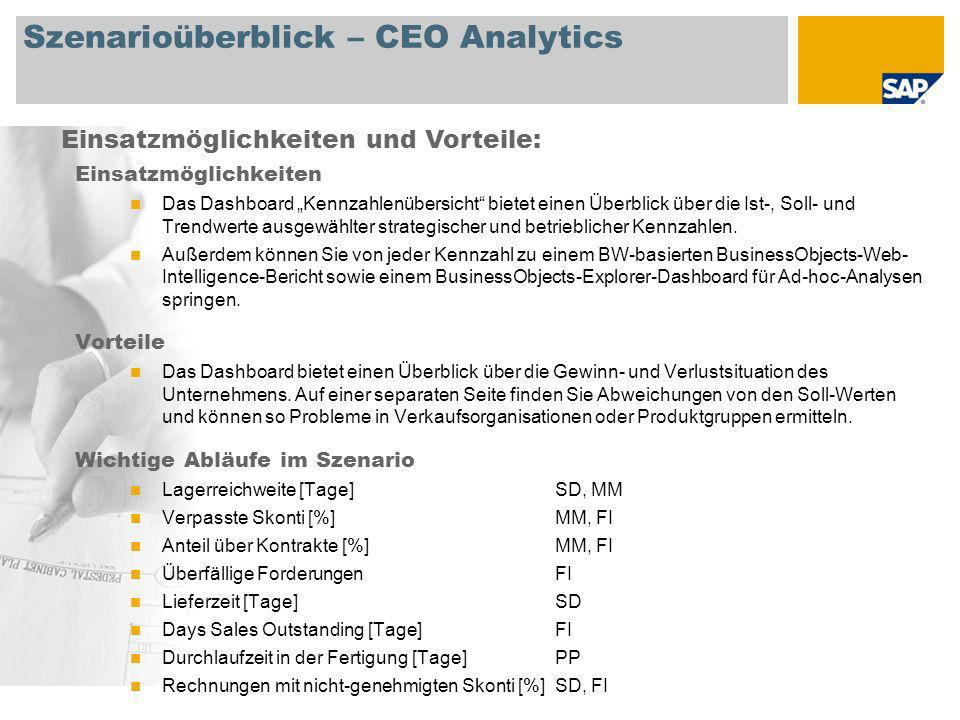 Szenarioüberblick – CEO Analytics