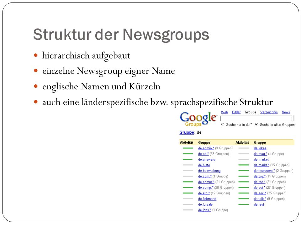 Struktur der Newsgroups