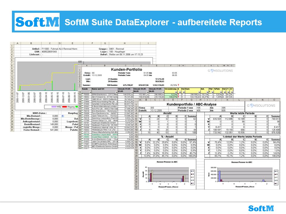 SoftM Suite DataExplorer - aufbereitete Reports