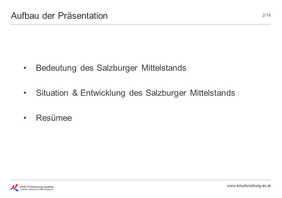 Der Salzburger Mittelstand Ppt Herunterladen