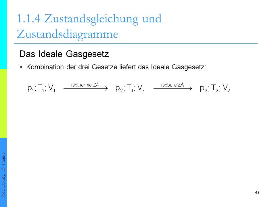 Ziemlich Ideal Und Kombiniert Gasgesetze Arbeitsblatt Antworten ...