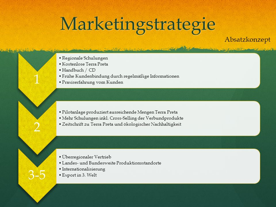 Marketingstrategie Absatzkonzept 1 Regionale Schulungen