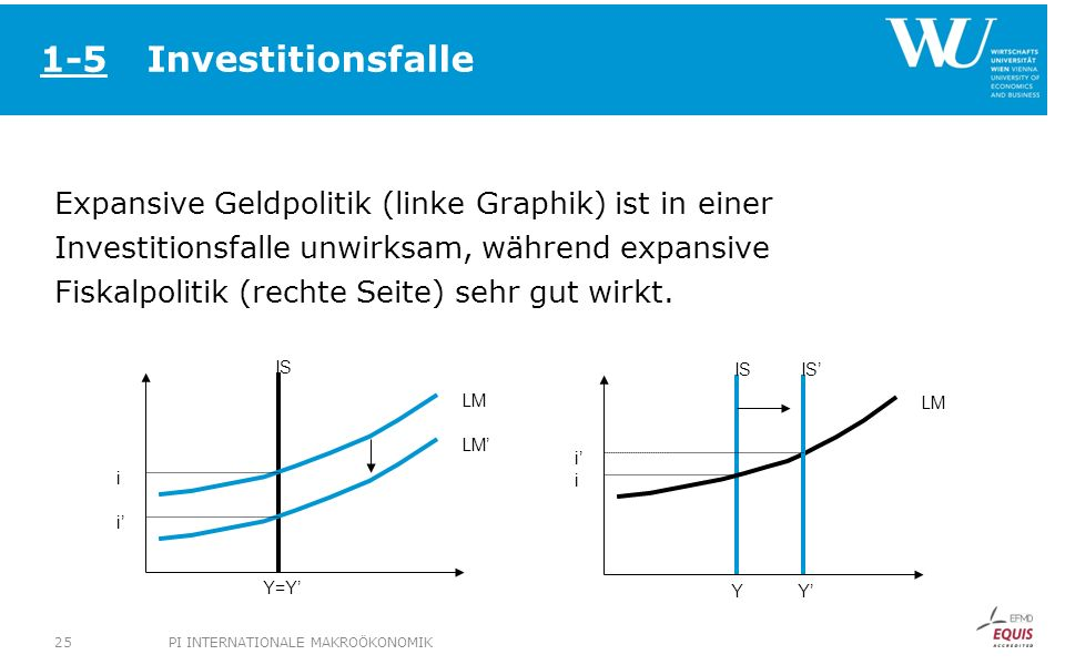Investitionsfalle 1-5.