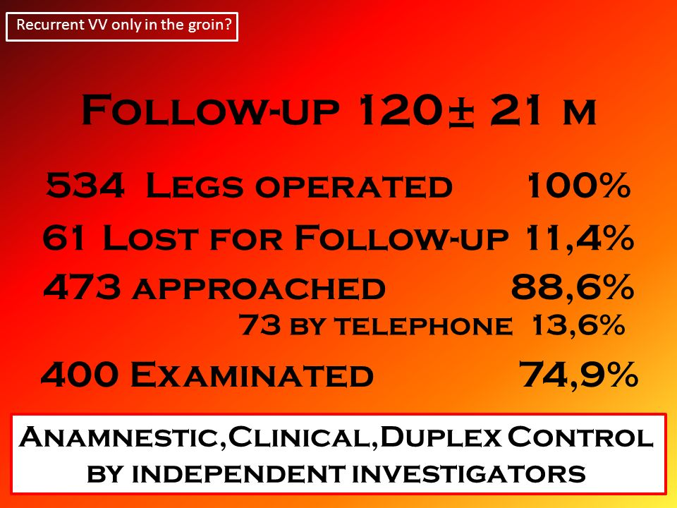 Follow-up 120± 21 m 534 Legs operated 100% 61 Lost for Follow-up 11,4%