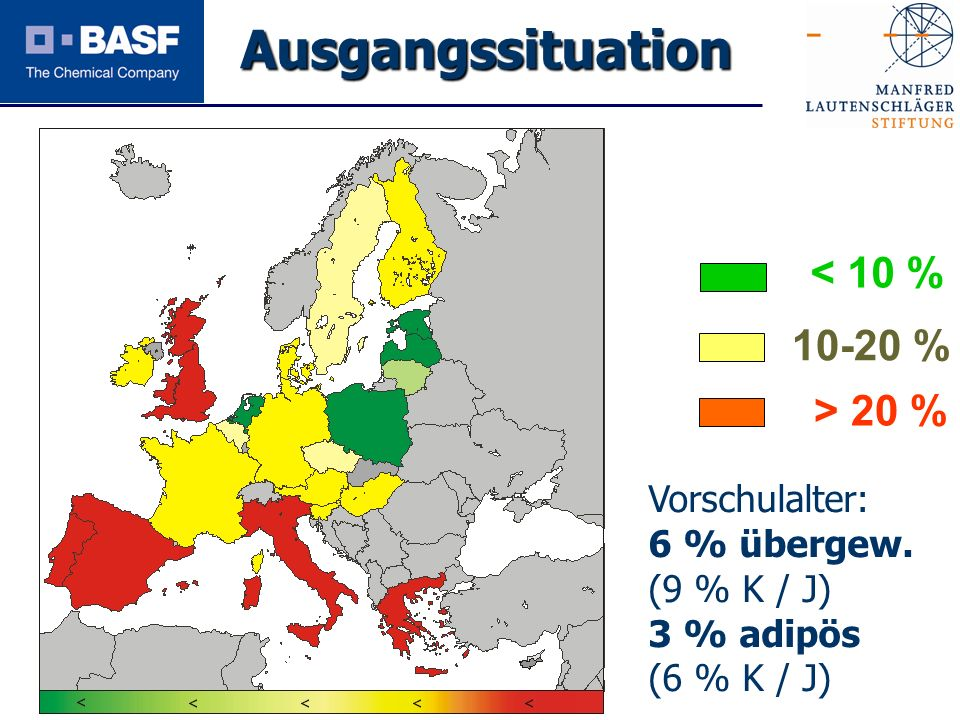 KIGGS Ausgangssituation < 10 % 10-20 % > 20 %