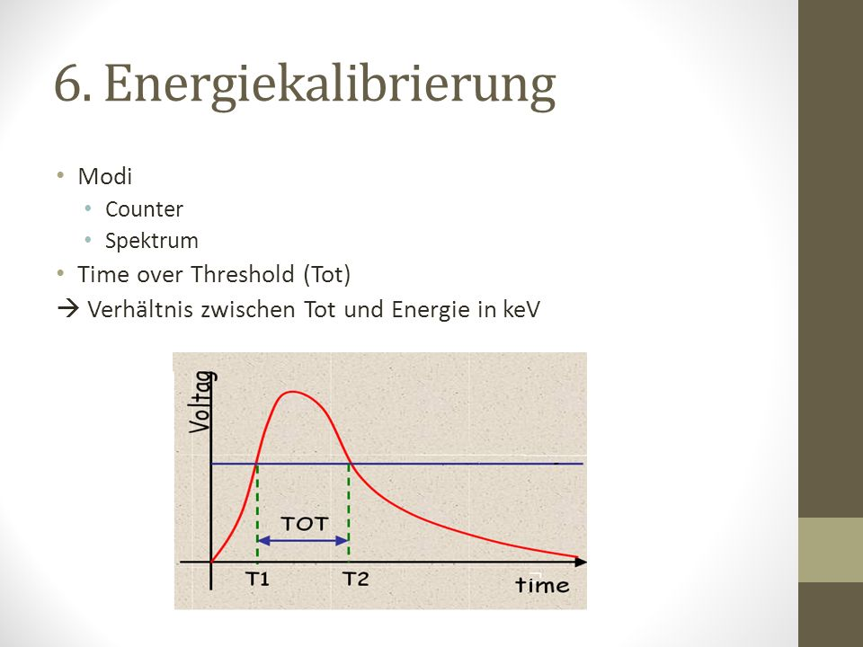 6. Energiekalibrierung Modi Time over Threshold (Tot)