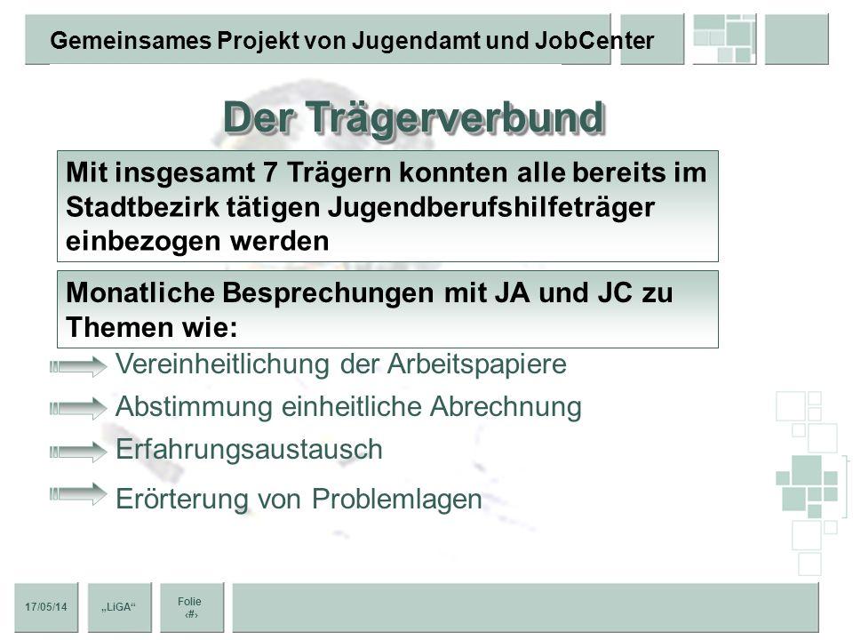 LiGA Lichtenberger Gemeinschaft für Ausbildung - ppt herunterladen