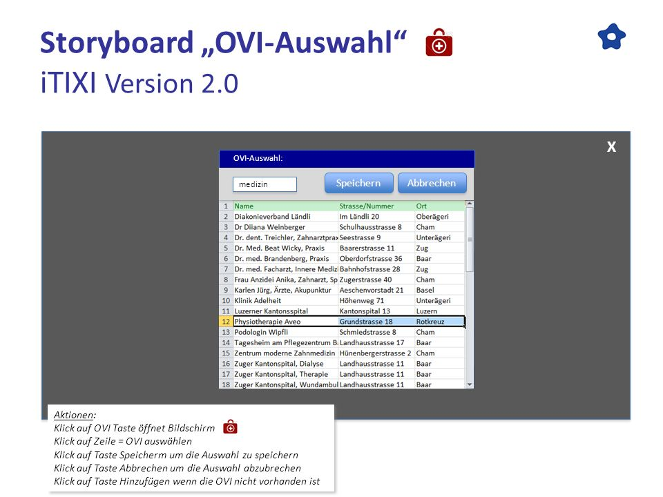 "Storyboard ""OVI-Auswahl iTIXI Version 2.0"