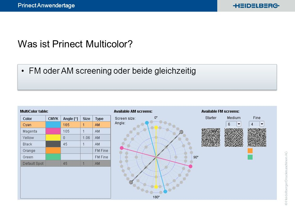 Was ist Prinect Multicolor