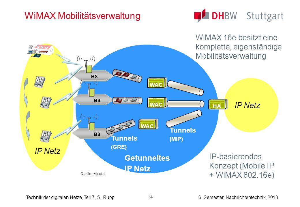 Gateway EC14 Intel WiMax Driver for Windows 7
