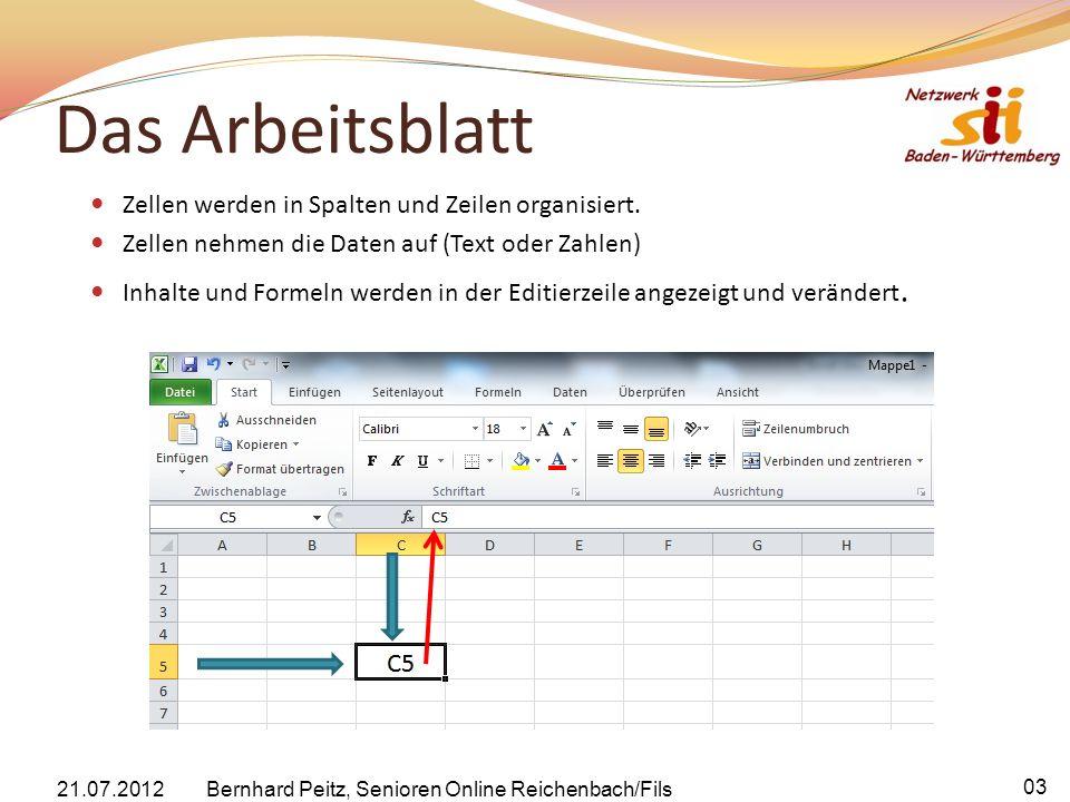 Großartig Excel Arbeitsblatt Spalten Bilder - Super Lehrer ...