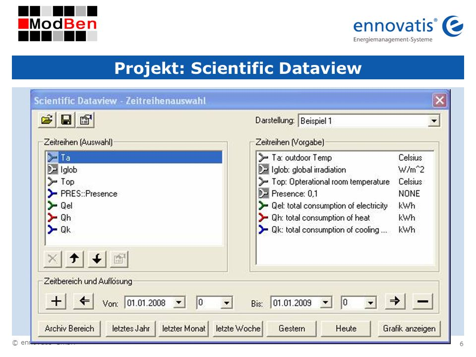 Projekt: Scientific Dataview
