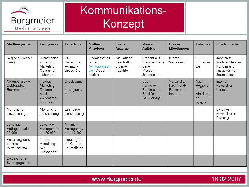 11 kommunikations konzept - Kommunikationskonzept Beispiel