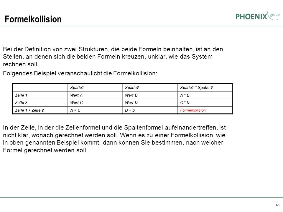 Formelkollision BW Reporting.