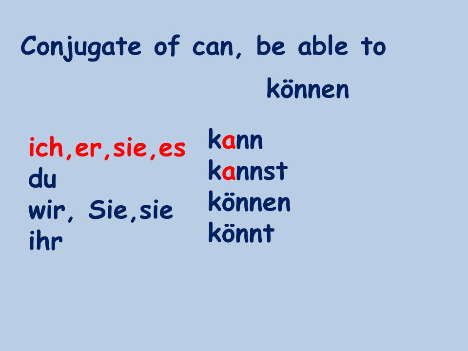 Conjugate of can, be able to