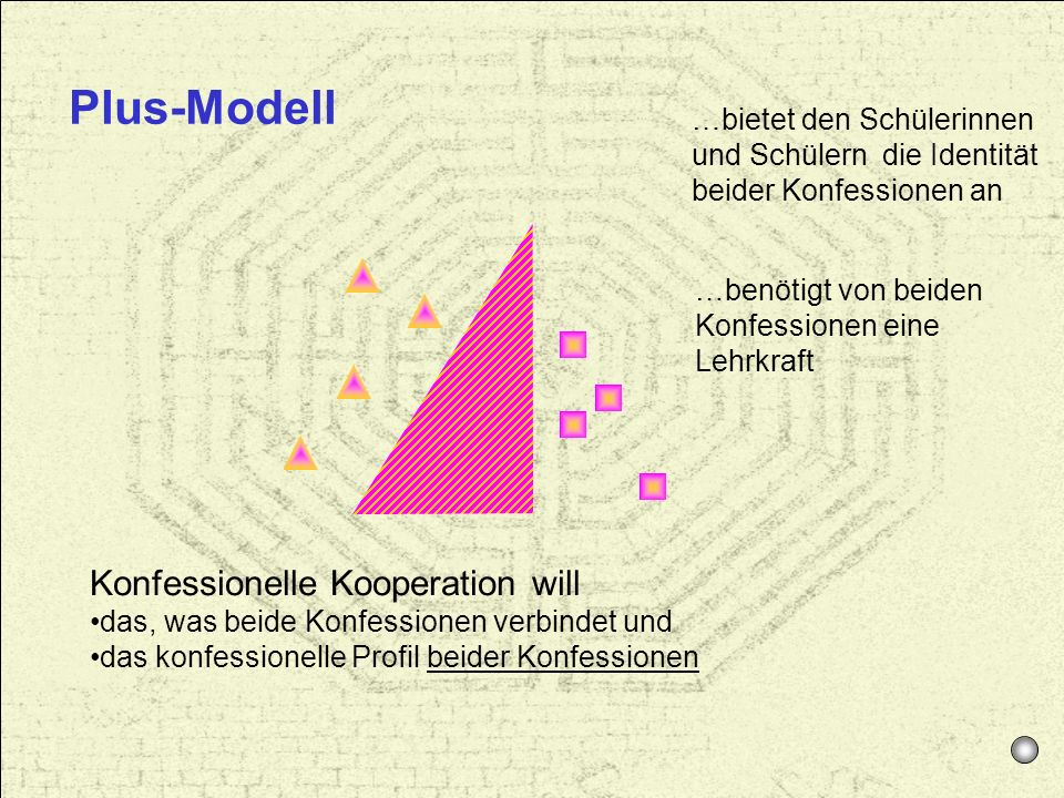 Plus-Modell Konfessionelle Kooperation will