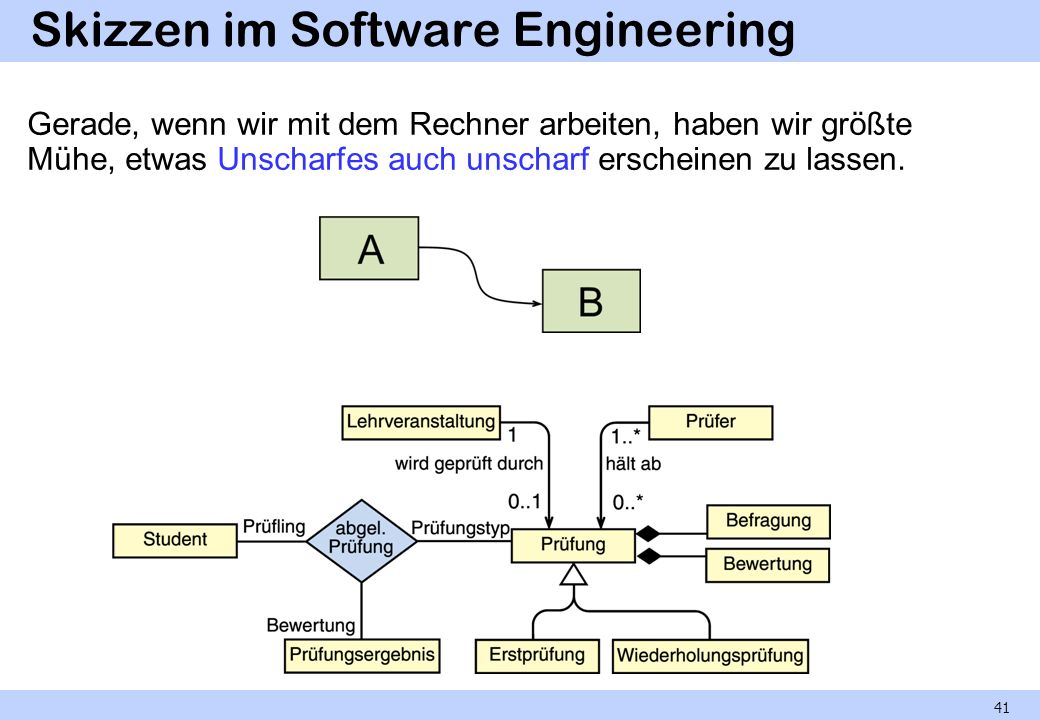 Skizzen im Software Engineering