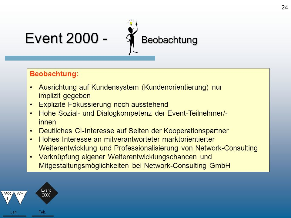 Event 2000 - Beobachtung Beobachtung: