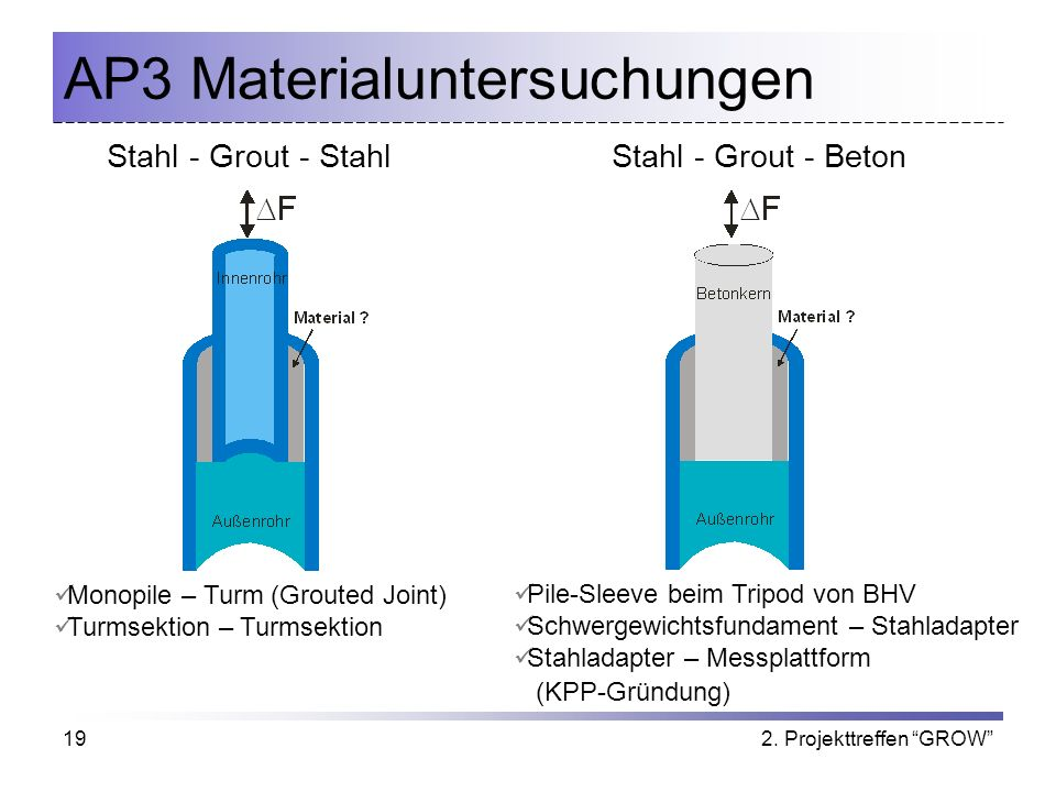 AP3 Materialuntersuchungen