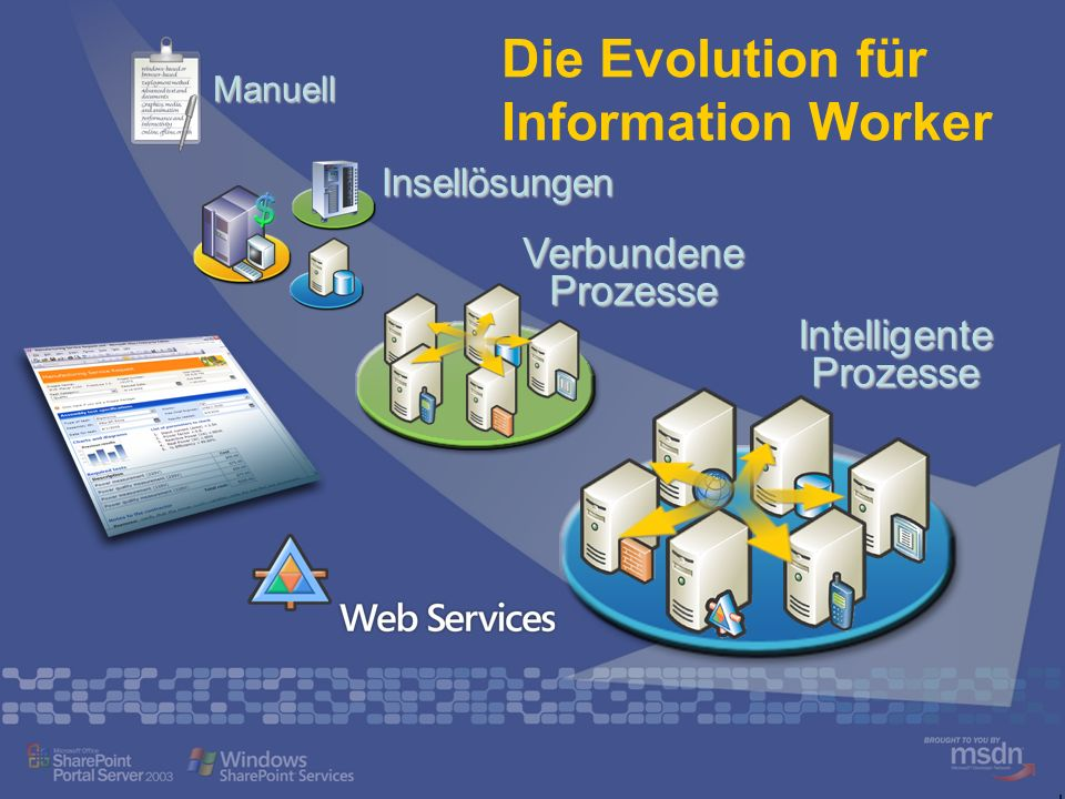 Die Evolution für Information Worker
