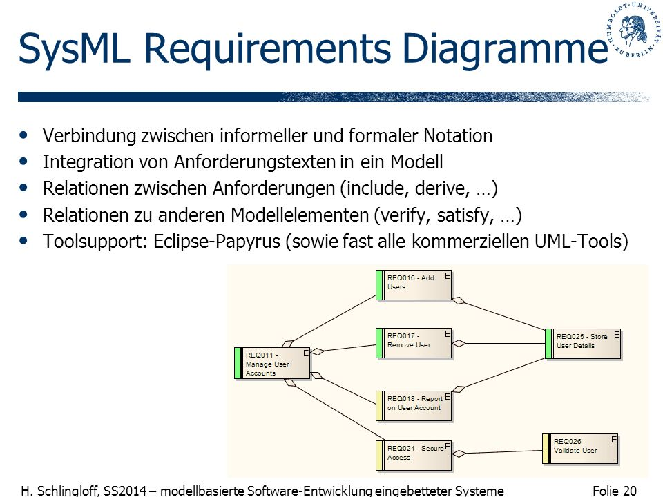 SysML Requirements Diagramme