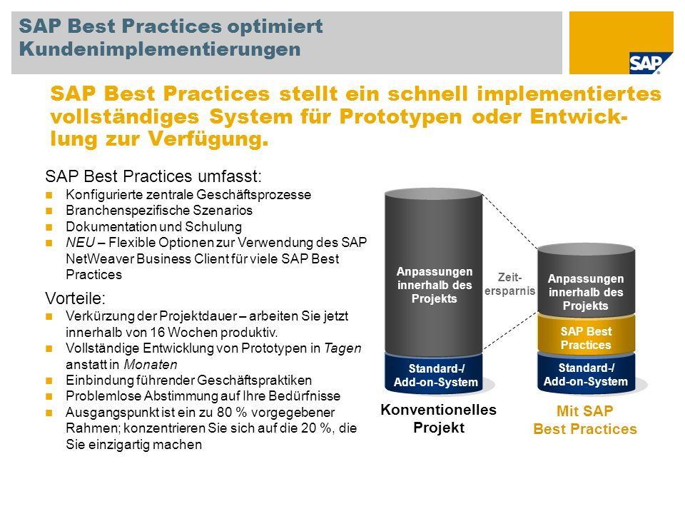 SAP Best Practices optimiert Kundenimplementierungen