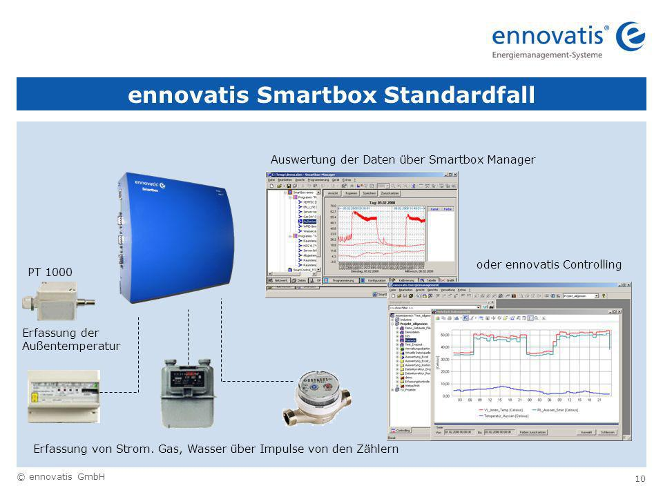 ennovatis Smartbox Standardfall