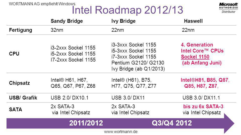 Intel Roadmap 2012/13 2011/2012 Q3/Q4 2012 Sandy Bridge