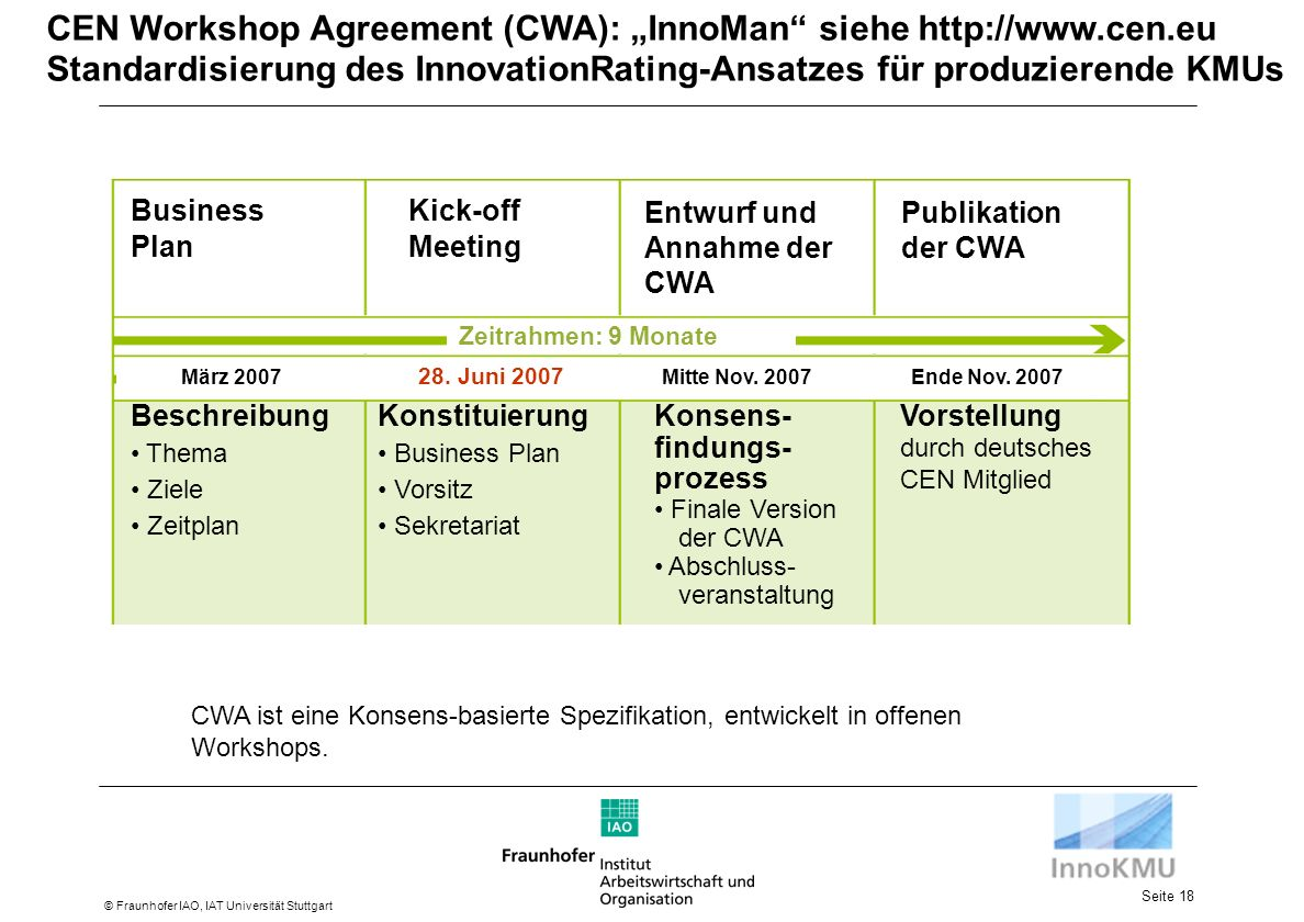 "CEN Workshop Agreement (CWA): ""InnoMan siehe http://www. cen"