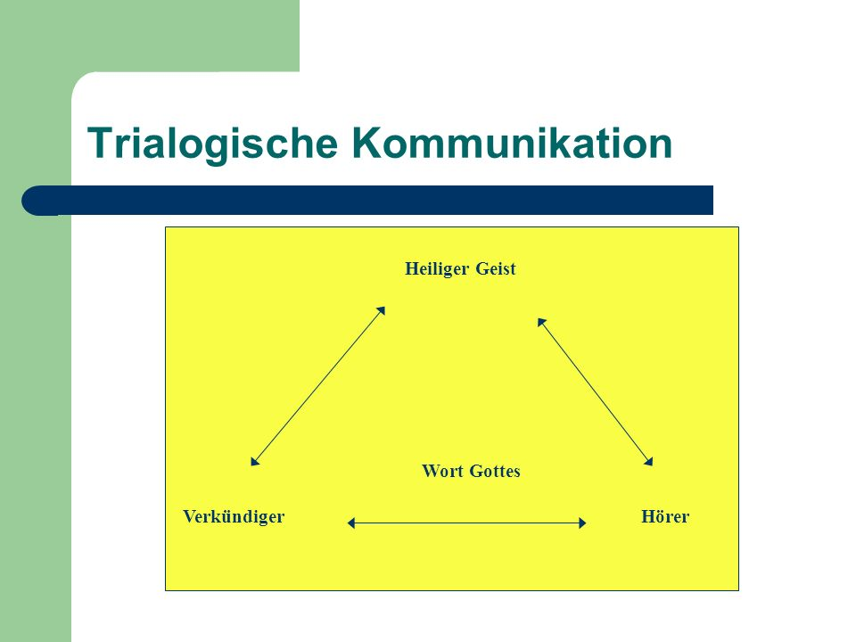 Trialogische Kommunikation