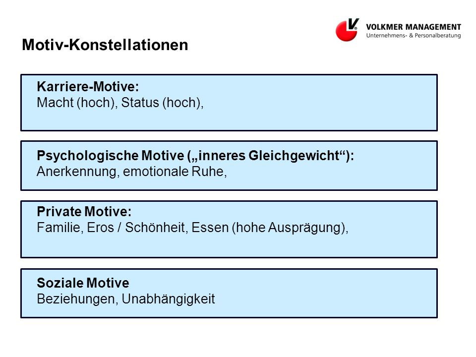 Motiv-Konstellationen