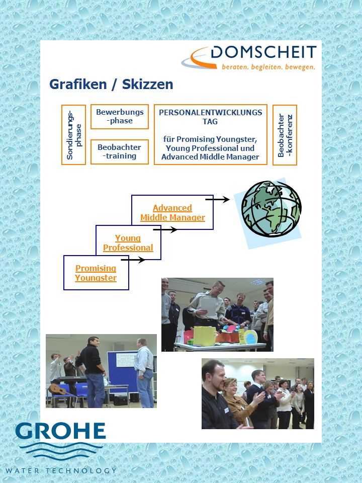 Grafiken / Skizzen Advanced Middle Manager Young Professional
