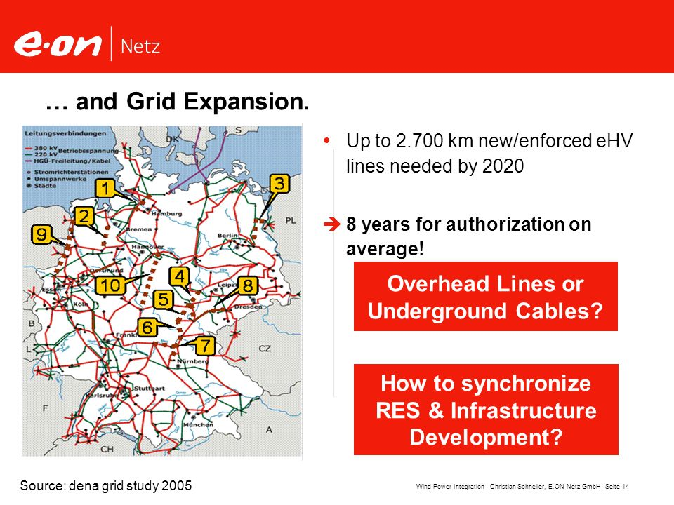 … and Grid Expansion. Overhead Lines or Underground Cables