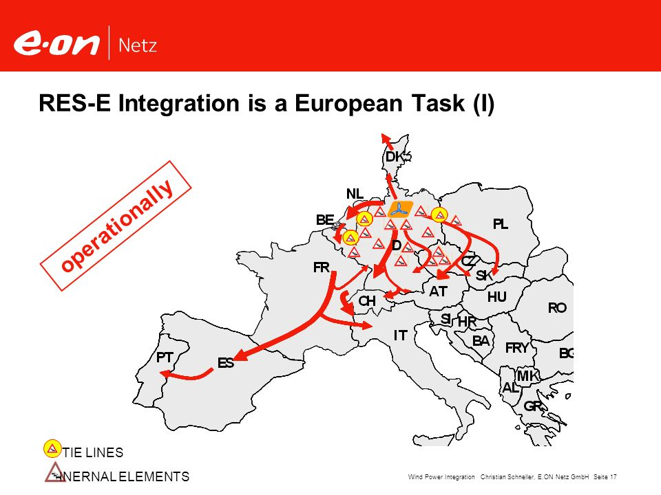 RES-E Integration is a European Task (I)