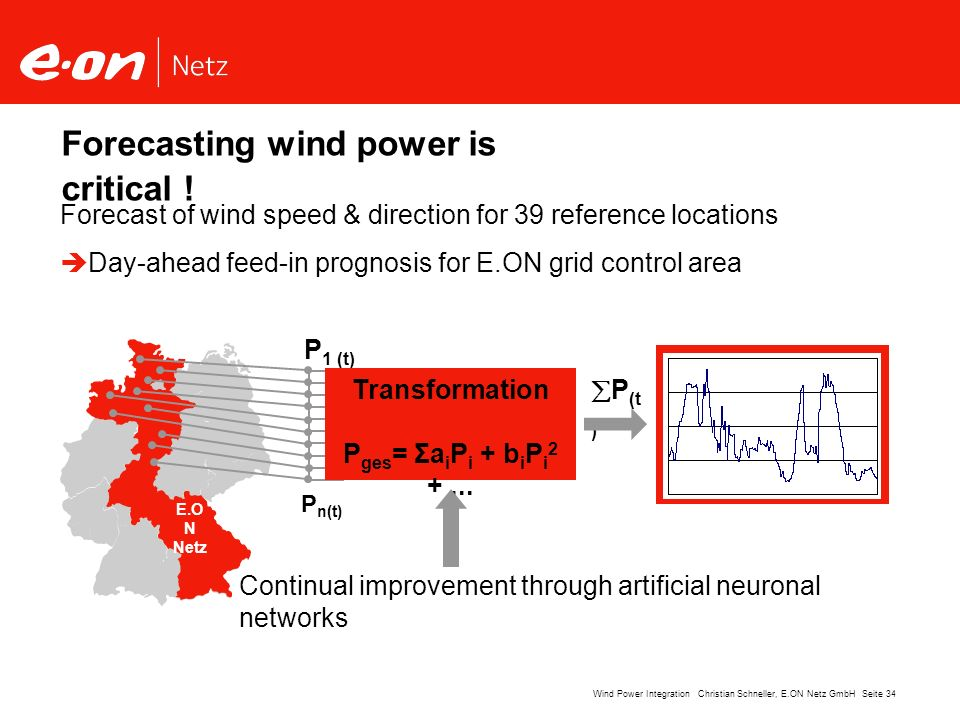 Forecasting wind power is critical !