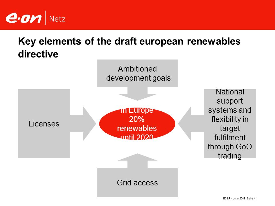 Key elements of the draft european renewables directive