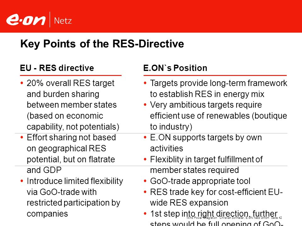 Key Points of the RES-Directive