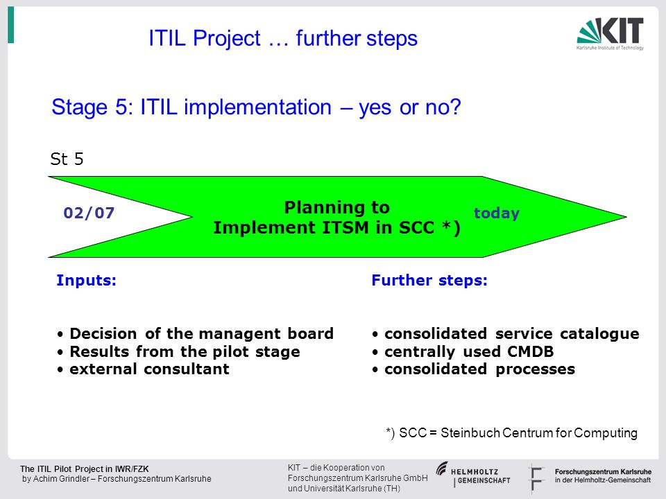 ITIL Project … further steps