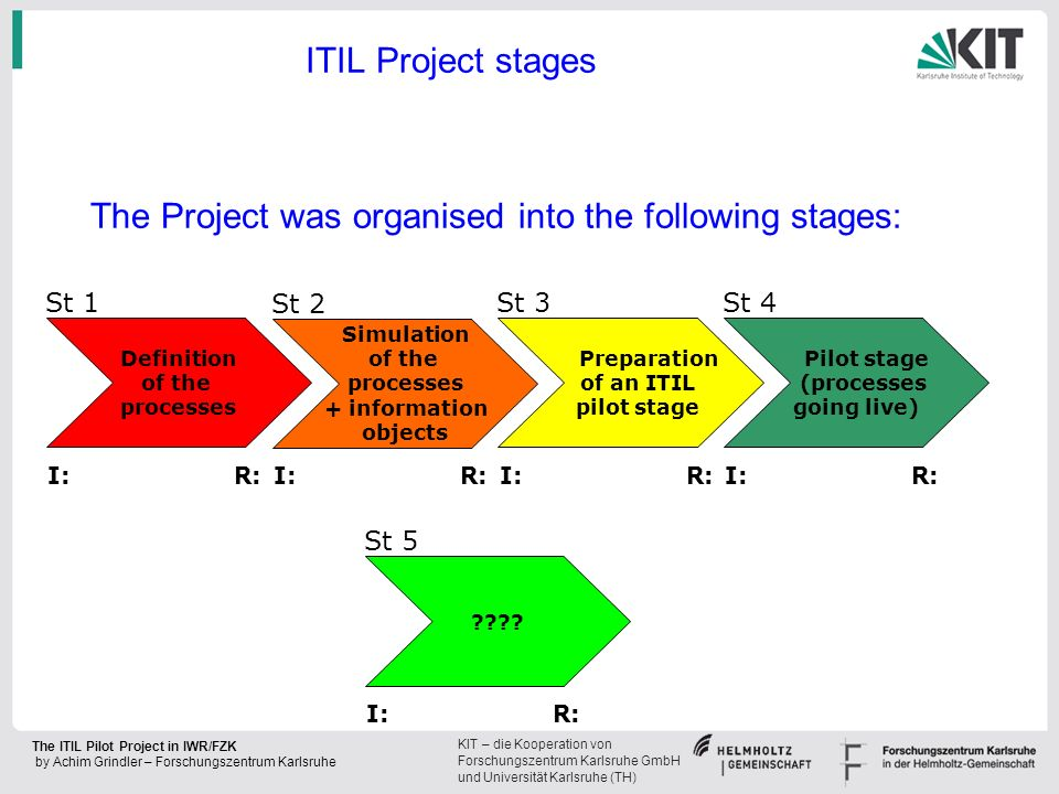 The Project was organised into the following stages: